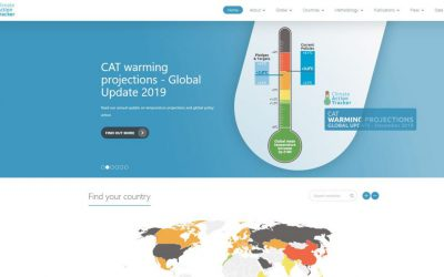 Climate Action Tracker